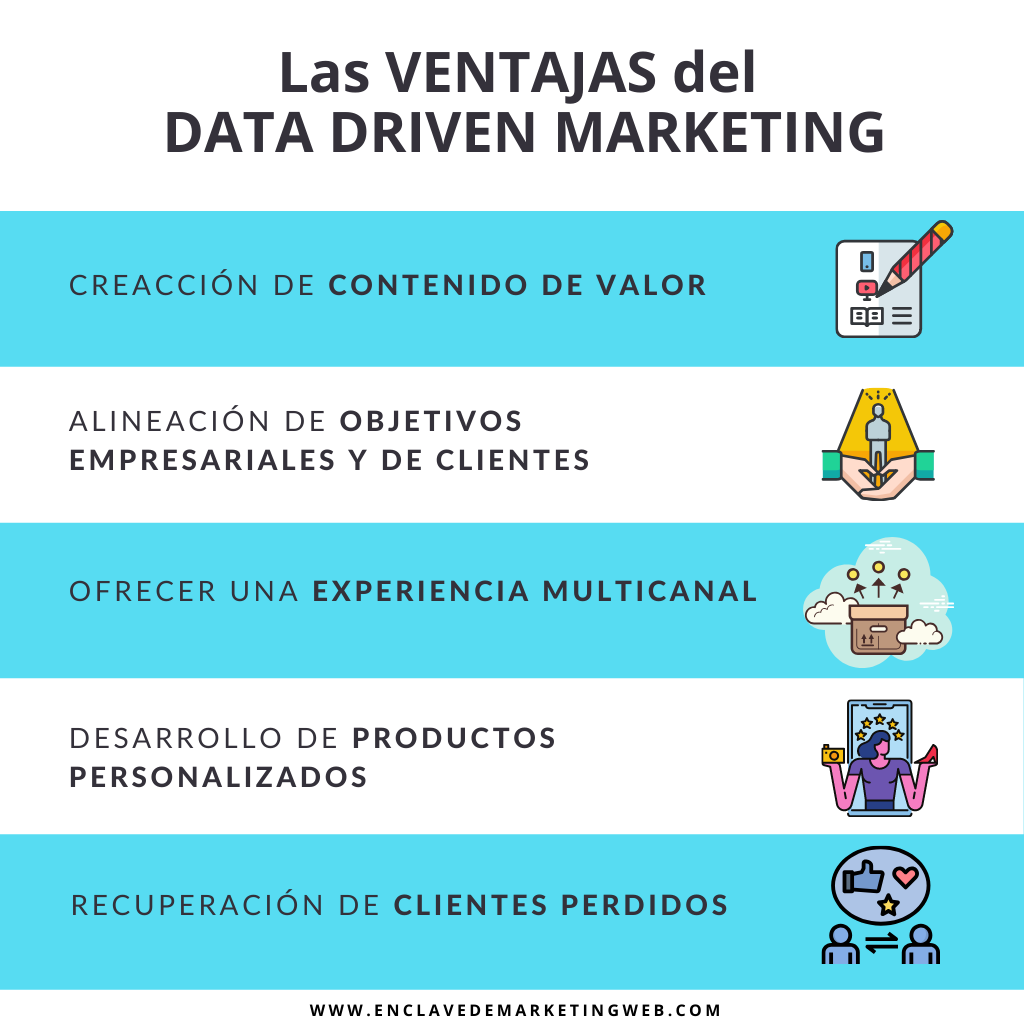 Data-driven-marketing-infografia