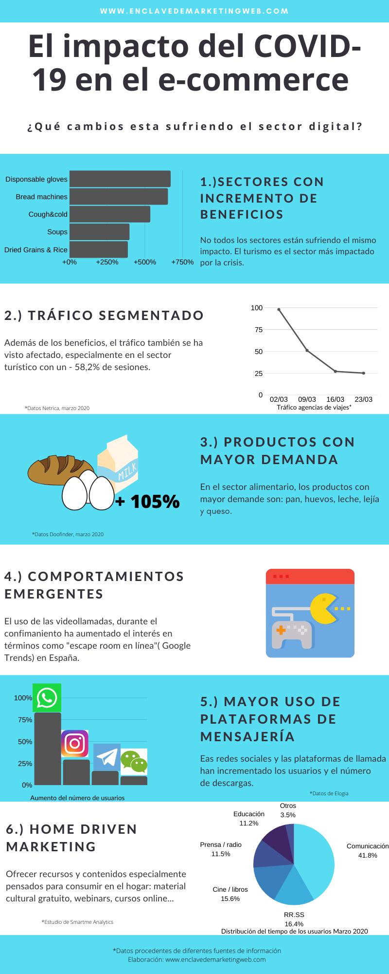 Tendencias de marketing digital (1)