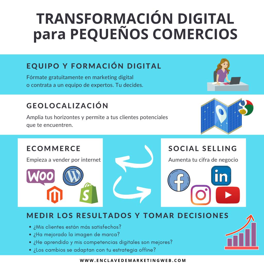 tranformacion-digital-comercio-minorista