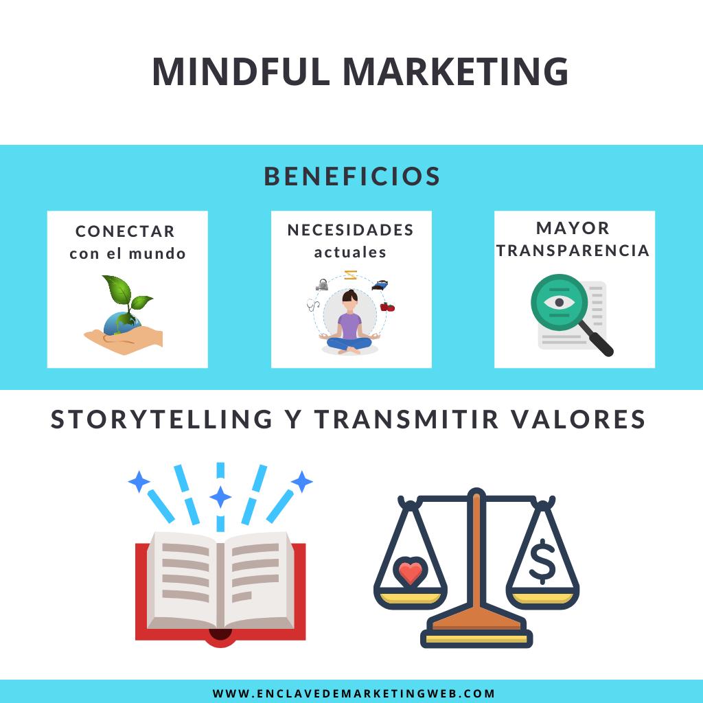 Copia de Tendencias de marketing digital (2)