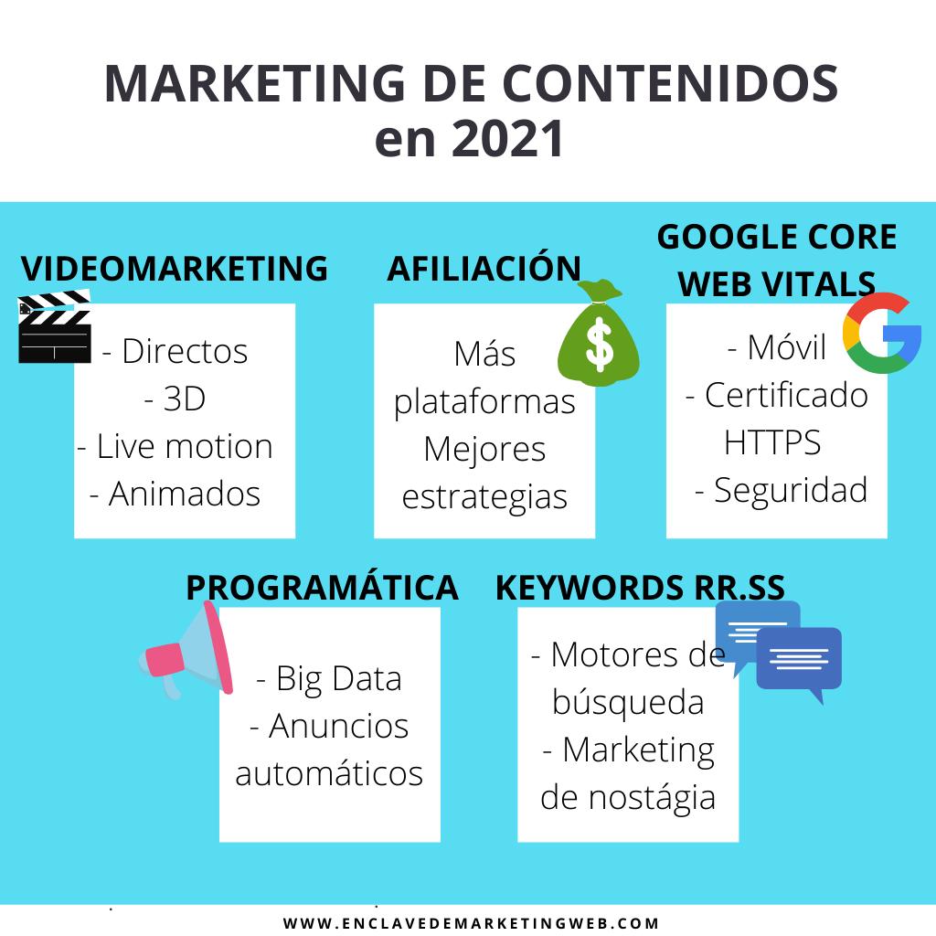 tendencias de marketing digital en 2021