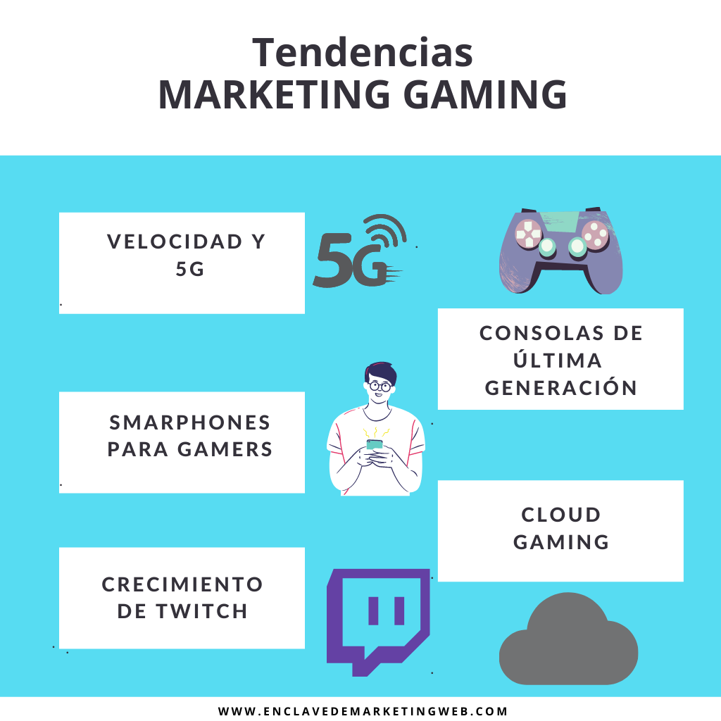 tendencias marketing geming